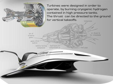 airliner new Victor Urible дизайн новых самолетов